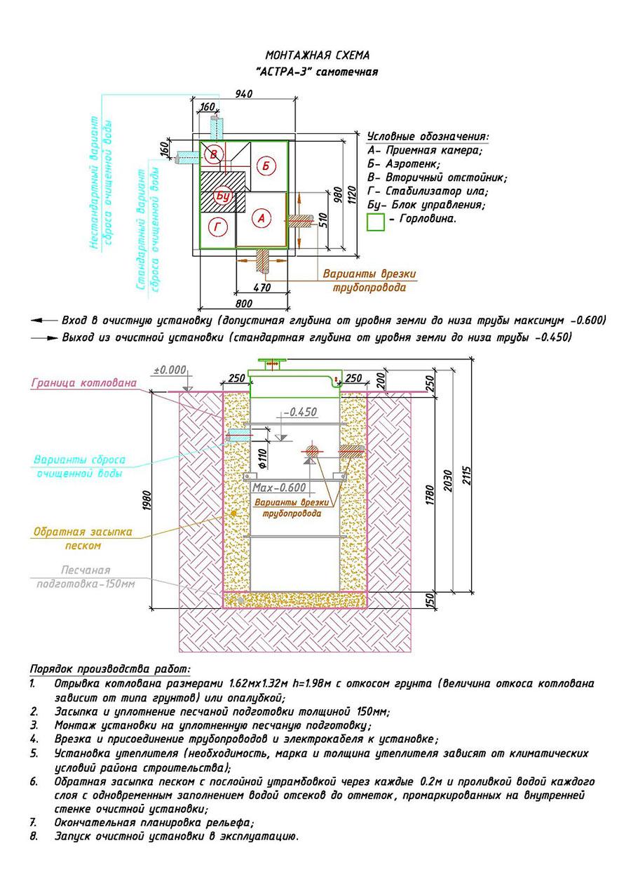 юнилос астра 3 монтажная схема